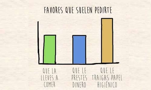 Favores