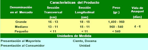 https://www.deguate.com/artman/uploads/31/mercado-interno_3.jpg