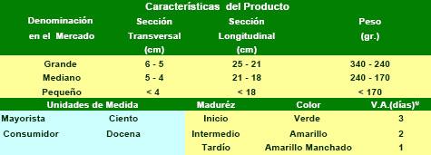 https://www.deguate.com/artman/uploads/31/mercado-interno_6.jpg