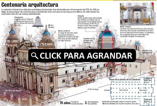Croquis de la Catedral de Guatemala