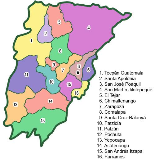División política del departamento de Chimaltenango