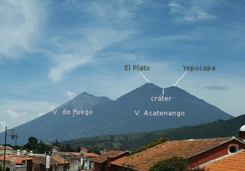Volcan de Acatenango y Volcan de Fuego, Chimalteanango