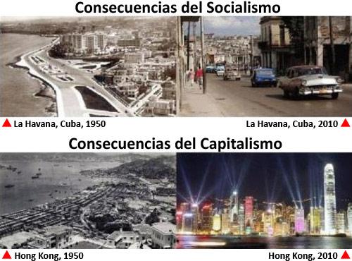 Ideologia del socialismo y sus consecuencias