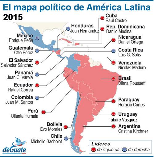 Mapa de ideologias politicas en America Latina