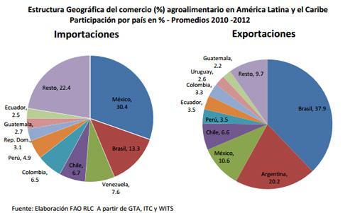 https://www.deguate.com/artman/uploads/40/importaciones-y-exportacion.jpg