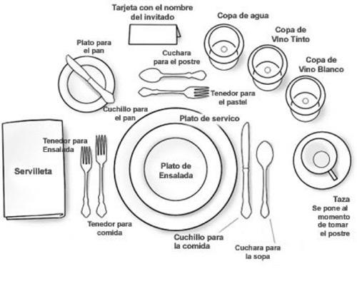 Servicio de mesa formal