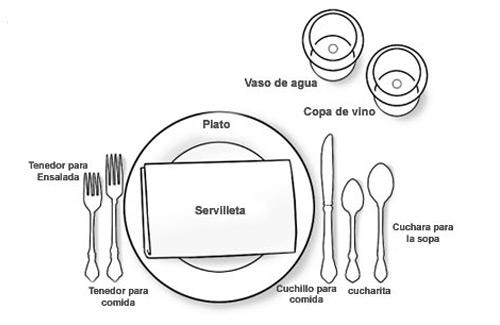 Servicio de mesa informal