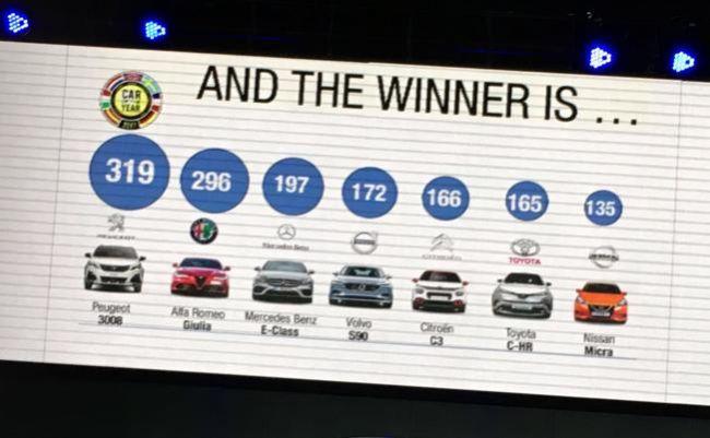 Resultados auto del año 2017