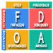 Guía para preparar el Analisis FODA