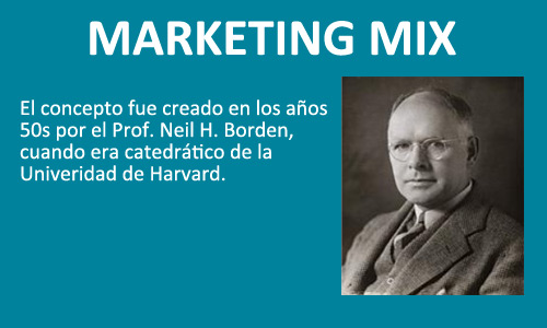 marketing-mix-neil-h-borden