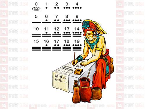 Resultado de imagen para numero 0 maya
