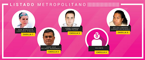 https://www.deguate.com/artman/uploads/56/Diputados-Avanza2.jpg