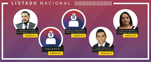 https://www.deguate.com/artman/uploads/56/Diputados-FCN-Nacion.jpg
