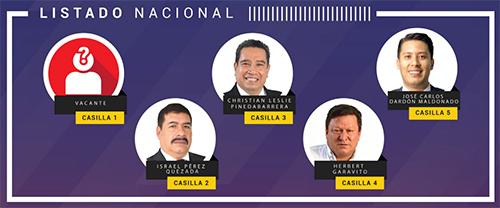 https://www.deguate.com/artman/uploads/56/Diputados-Fuerza.jpg