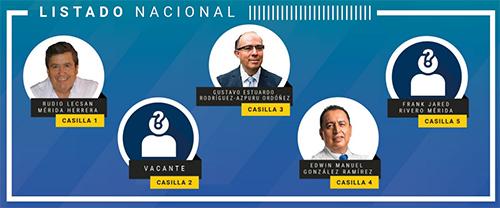 https://www.deguate.com/artman/uploads/56/Diputados-Humanista.jpg