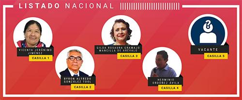 https://www.deguate.com/artman/uploads/56/Diputados-MLP.jpg