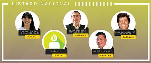 https://www.deguate.com/artman/uploads/56/Diputados-Movimiento-Semilla.jpg