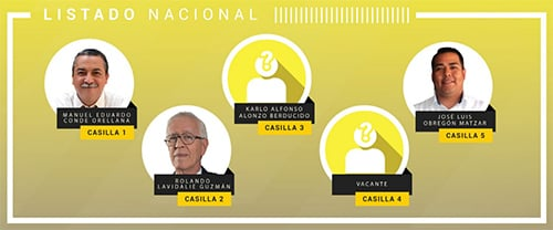 https://www.deguate.com/artman/uploads/56/Diputados-PAN.jpg
