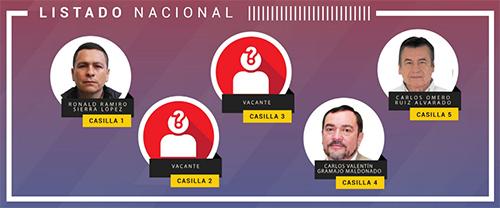 https://www.deguate.com/artman/uploads/56/Diputados-Podemos.jpg