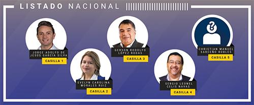 https://www.deguate.com/artman/uploads/56/Diputados-Prosperidad-Ciudadana.jpg