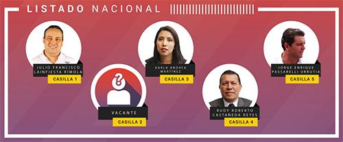 https://www.deguate.com/artman/uploads/56/Diputados-UCN.jpg