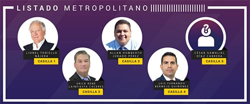 https://www.deguate.com/artman/uploads/56/Diputados-Unidos2.jpg