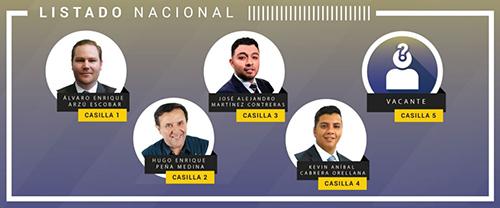 https://www.deguate.com/artman/uploads/56/Diputados-Unionista.jpg