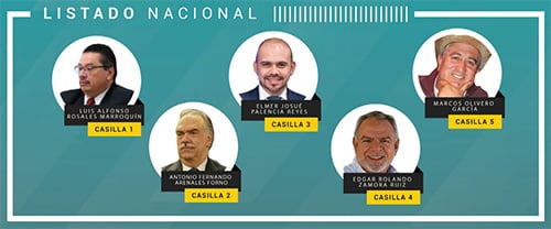 https://www.deguate.com/artman/uploads/56/Diputados-Valor.jpg
