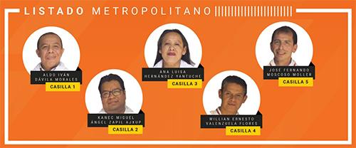 https://www.deguate.com/artman/uploads/56/Diputados-Winaq2.jpg