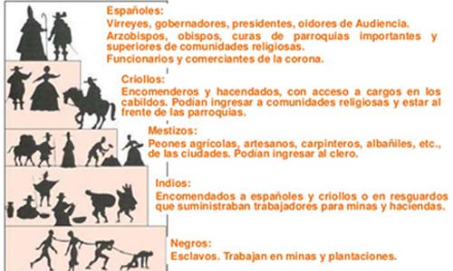 https://www.deguate.com/artman/uploads/57/bases_de_la_colonia.jpg