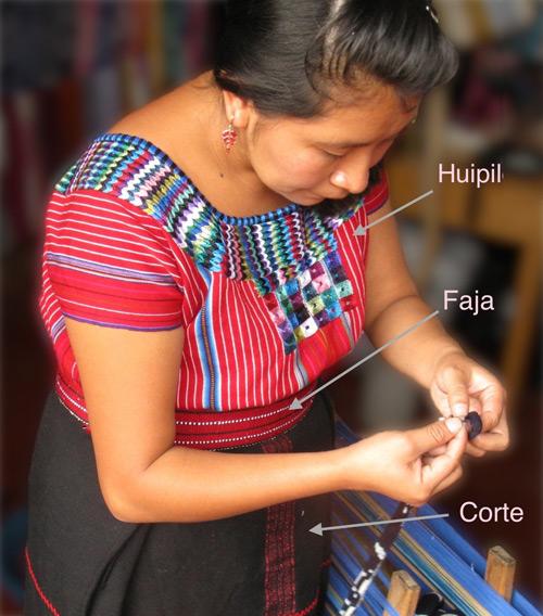 Partes del traje indigena de Guatemala